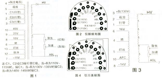 由图1可看出本彩行输出电压比较多